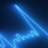 Heartbeat pattern with Alert
