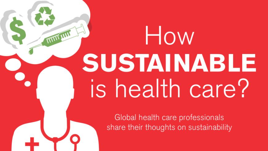 Health Care Sustainability
