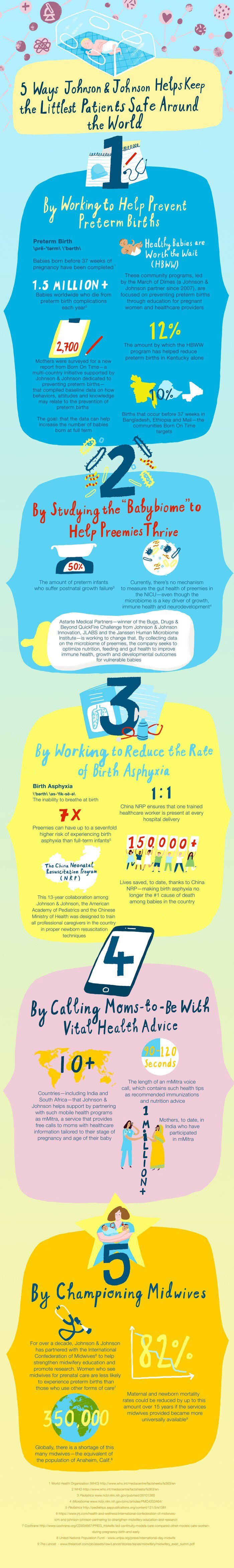 Infographic of 5 Ways Johnson & Johnson Helps Keep Babies Safe Around The World