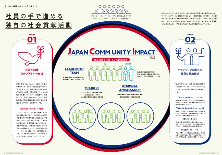 社員の手で進める、独自の社会貢献活動 日本法人グループ社長会の下、各社からの有志社員により運営されています。リーダーシップチームと事務局が中核となり、非営利団体(NPO等)への支援、ボランティア活動への社員の参加促進に取り組んでいます
